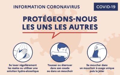 Dispositif de lutte contre le CORONAVIRUS