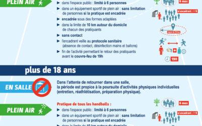 Handball – Nouvelles mesures du 3 Avril 2021